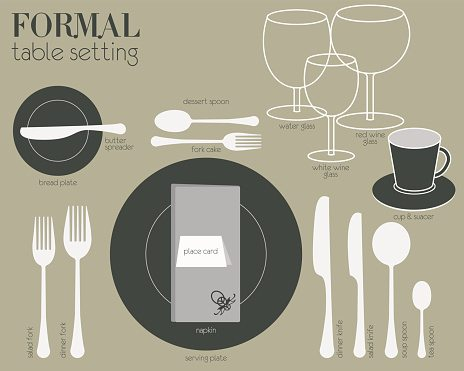 For A True Formal Dinner Experience This Place Setting Is The Way To Go Table Includes Glass Each Red And White Wine As Well